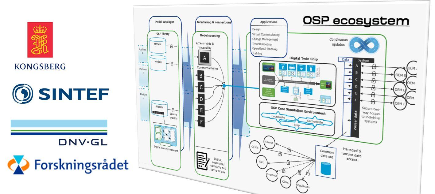 OSP ecosystem